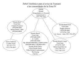 Árbol Telefónico para el aviso de Tsunami a las comunidades de la