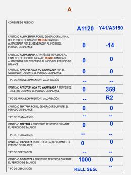 ACTIVIDAD GREMIOS 1 - Responsabilidad Integral Colombia