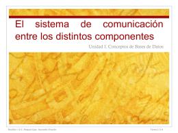 El sistema de comunicación entre los distintos