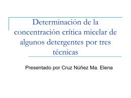 Determinación de la concentración crítica micelar de