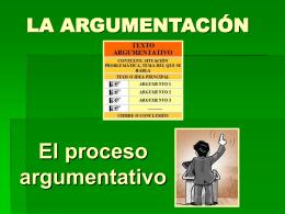 LA ARGUMENTACIÓN. El proceso argumentativo.