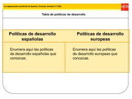 Políticas de desarrollo