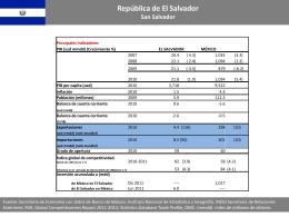 El Salvador - Secretaría de Economía