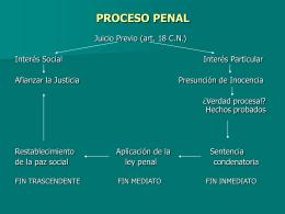 Descargar Diapositivas II - Poder Judicial | Santiago del Estero