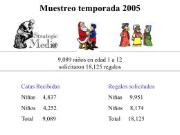 Haga click aquí para ver los resultados del estudio 2005