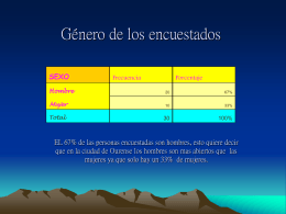 Total - Centros