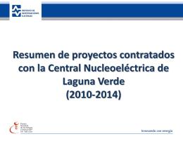 Resumen de proyectos y oportunidades con la Central