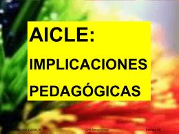 aicle - Aprendizaje Integrado de Inglés y Contenidos (AIIC)