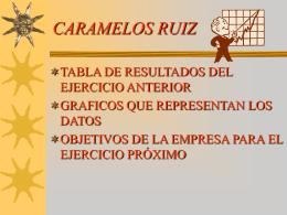 CARAMELOS RUIZ