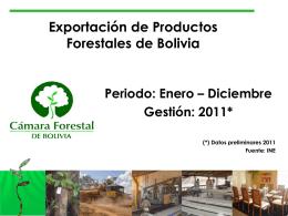 Estadisticas de Exportación de Productos Forestales de Bolivia