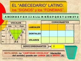 """EL """"ABECEDARIO"""" LATINO - IES Fuente de la Peña"""