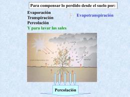 Calcular la Evapotranspiración Potencial (ET0)