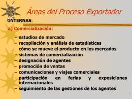 Áreas del Proceso Exportador