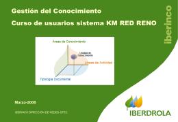 KM RED RENO - Qué es el HR Experience?