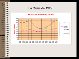 Crisis de 1929 y Gran Depresión