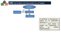 ABC - idimoodle.org