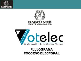 flujograma - Registraduría Nacional del Estado Civil
