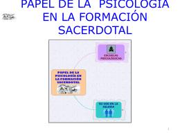 papel de la psicología en la formación sacerdotal