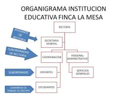 ORGANIGRAMA INSTITUCION EDUCATIVA FINCA