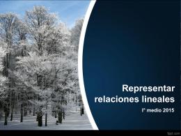 Relaciones lineales - Colegio SS.CC. Manquehue