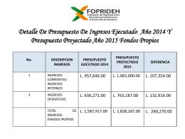 Presupuesto Proyectado 2015