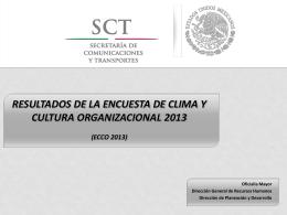 Resultados de la ECCO 2013