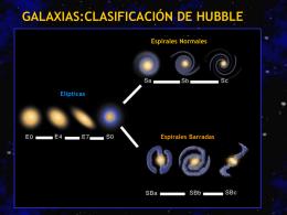 Clasificacion Hubble