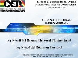 MODULO ORGANO ELECTORAL