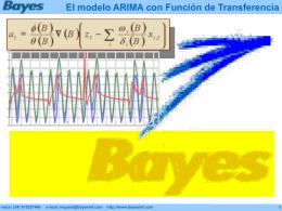 El modelo ARIMA con Función de Transferencia - TOL