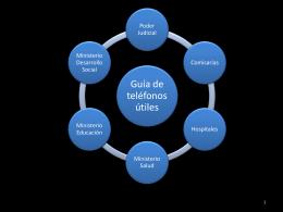 Guía de teléfonos útiles