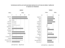 diferencias entre niños y niñas en serce y terce