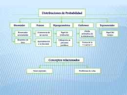 5. Distribuciones de Probabailidad