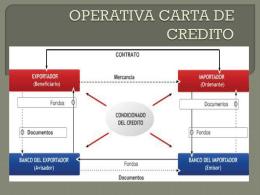 OPERATIVA CARTA DE CREDITO