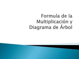 Formula de la Multiplicación y Diagrama de Árbol