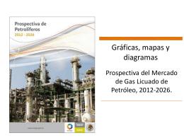 Fuente: Prospectiva de Petrolíferos, 2012