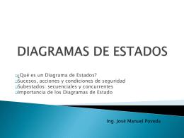 DIAGRAMAS DE ESTADOS - Ing. José Manuel Poveda