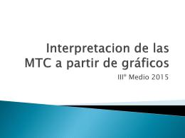 Interpretacion de las MTC a partir de gráficos