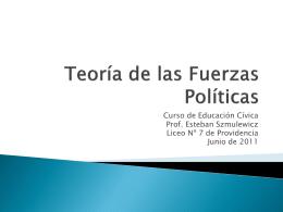 teoria de las fuerzas políticas