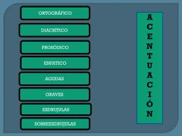 ACENTUACION DE PALABRAS