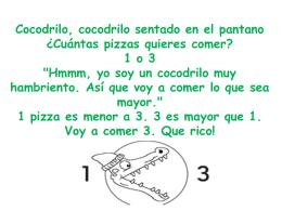 Cocodrilo, cocodrilo sentado en el pantano ¿Cuántas pizzas