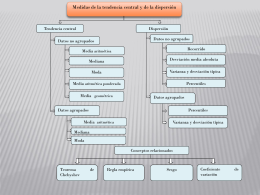 Diapositiva 1 - WilliamTeneda