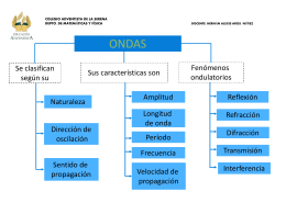 sonido - Colegio Adventista La Serena