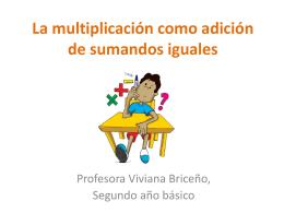 La multiplicación como adición de sumandos iguales