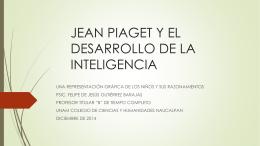 jean piaget y el desarrollo de la inteligencia