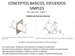 CONCEPTOS BASICOS, ESFUERZOS SIMPLES