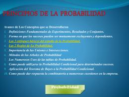 PRINCIPIOS DE LA PROBABILIDAD