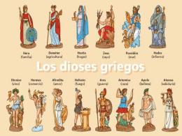 dioses griegos - Para Estudiar