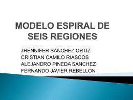 MODELO ESPIRAL DE SEIS REGIONES - asig-ingenieria