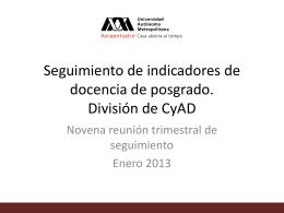 Indicadores de Docencia Posgrado CyAD