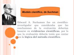 Esquema modelo científico, de Schumann